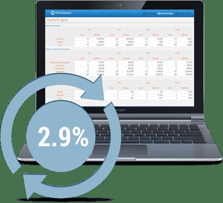 revenue cycle management screenshot