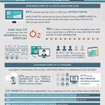 healow-TeleVisits-and-Trackers-Infographic-4-6-15