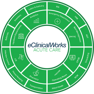 eClinicalWorks Acute Care Modules