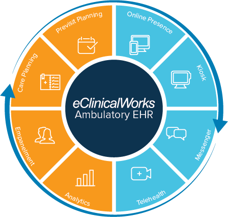 eclinicalworks-core-2018
